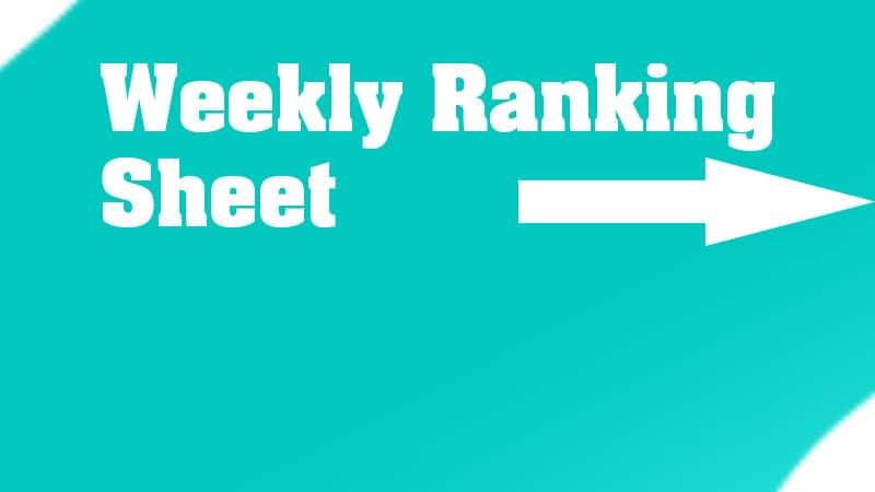 7. Weekly Ranking Sheets